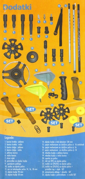 Dodatki in pribor nastavljivih palic